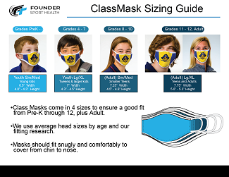Alleson 3-Ply Dye-Sub Template Mask