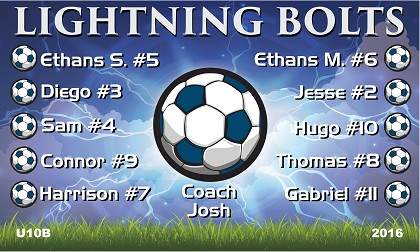 B1855 Lightning Bolts 3x5 Banner